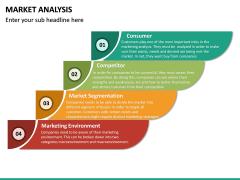 Market Analysis PPT Slide 32