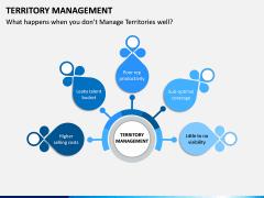 Territory Management PPT Slide 5
