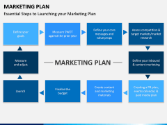 Marketing plan PPT slide 1