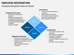 Employee Recognition PPT Slide 11