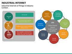 Industrial Internet PPT Slide 27