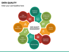 Data Quality PPT Slide 22