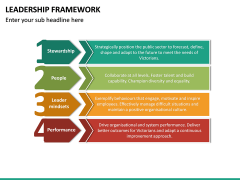 Leadership Framework PPT Slide 23