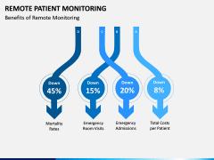 Remote Patient Monitoring PPT Slide 10