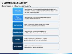 E-commerce Security PPT Slide 4