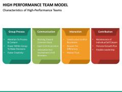 High Performance Team Model PPT Slide 23