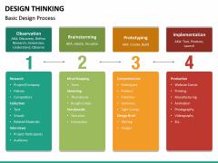 Design Thinking PPT Slide 37