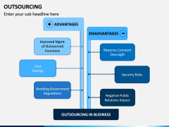 Outsourcing PPT Slide 9