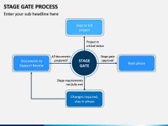 Stage-gate Process PPT Slide 2