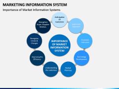 Marketing Information System PPT Slide 5