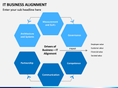 IT Business Alignment PPT Slide 11