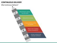 Continuous Delivery PPT Slide 24