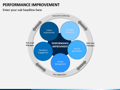 Performance Improvement PPT Slide 5