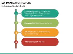 Software Architecture PPT Slide 27