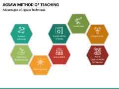 Jigsaw Method of Teaching PPT Slide 23