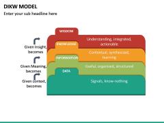 DIKW Model PPT Slide 16