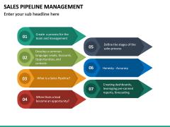 Sales Pipeline Management PPT Slide 32