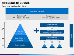 Three Lines of Defense PPT Slide 12