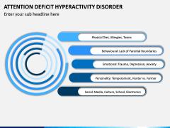 ADHD PPT Slide 14