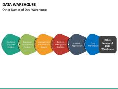 Data Warehouse PPT Slide 35