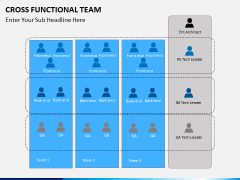 Cross functional teams PPT slide 7