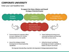 Corporate University PPT Slide 29