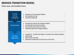 Bridges Transition Model PPT Slide 12