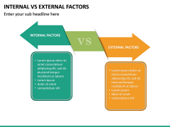 Internal Vs External Factors PPT Slide 23