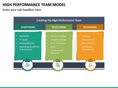 High Performance Team Model PPT Slide 21