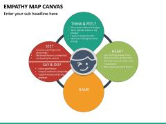 Empathy Map Canvas PPT Slide 14