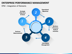 Enterprise Performance Management PPT slide 11
