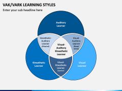 VAK Learning Styles PPT Slide 5