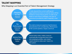 Talent Mapping PPT slide 12