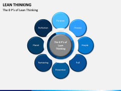 Lean Thinking PPT Slide 8