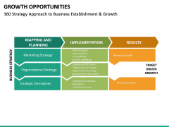 Growth Opportunities PPT Slide 22
