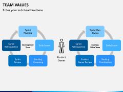 Team Values PPT Slide 8