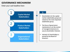 Governance Mechanism PPT Slide 7