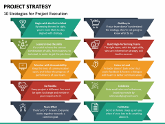 Project Strategy PPT Slide 27