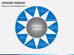 Category Strategy PPT Slide 9