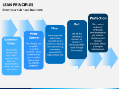 Lean Principles PPT slide 11