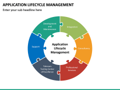 Application Lifecycle Management PPT Slide 20