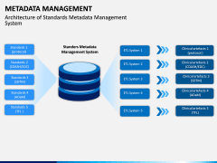 Metadata Management PPT slide 11