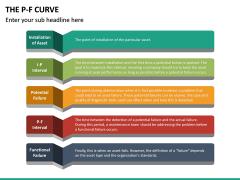 P-F Curve PPT Slide 24