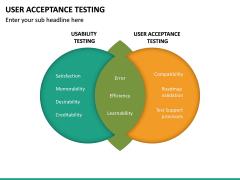 User Acceptance Testing PPT Slide 22