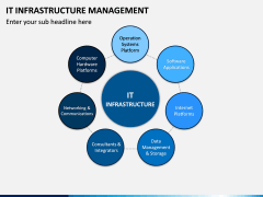 IT Infrastructure Management PPT Slide 2