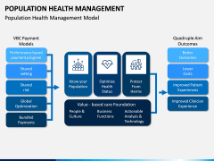 Population Health Management PPT Slide 3