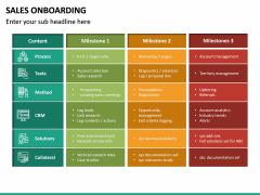 Sales Onboarding PPT Slide 20
