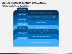Digital Transformation Challenges PPT Slide 9