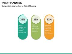 Talent Planning PPT Slide 20