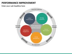 Performance Improvement PPT Slide 19
